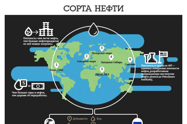 Нефть подорожала до 80 долларов, газ — до 1000. Рубль теперь укрепится?