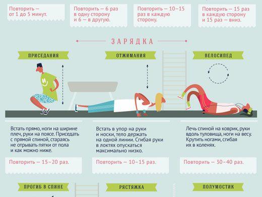 Комплекс Упражнений Для Подростков Похудеть.