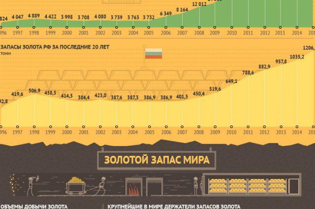 ТЕРМОБЕЛЬЕ может в каких странах большой спрлс на зодото термобелье