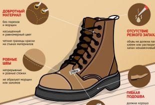 14693dcdf 5 признаков качественной обуви. Инфографика   ОБЩЕСТВО: Архив ...