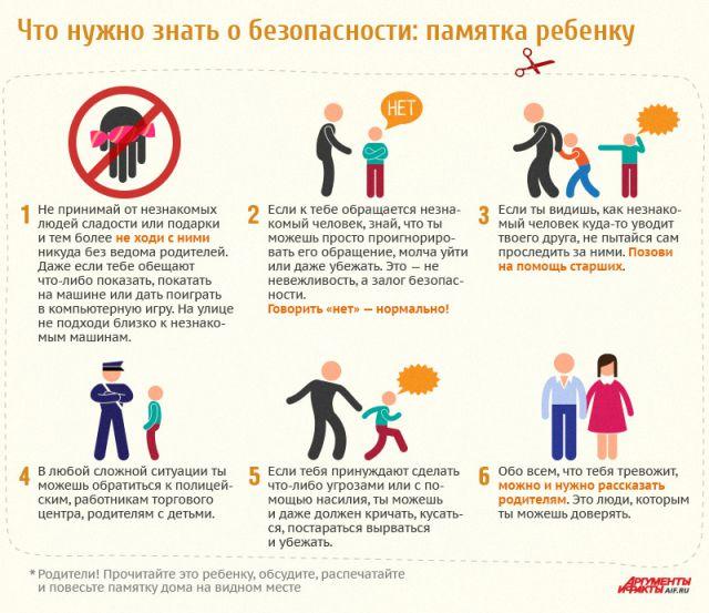 Источник инфографики: http://www.aif.ru/infographic/1006864
