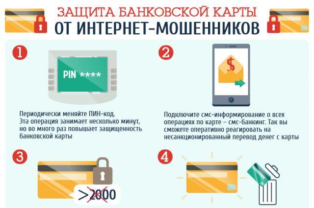 надо мошенничество интернет перевод денег прошли вдоль