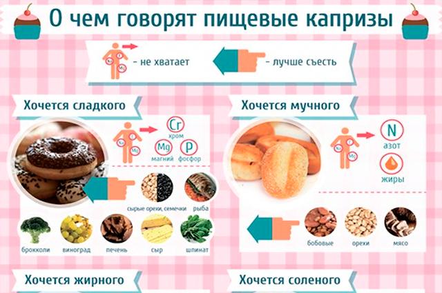 Особенности питания при панкреатите диета при панкреатите: примерное меню и особенности питания популярные рецепты блюд при панкреатите результаты, рекомендации и отзывы врачей