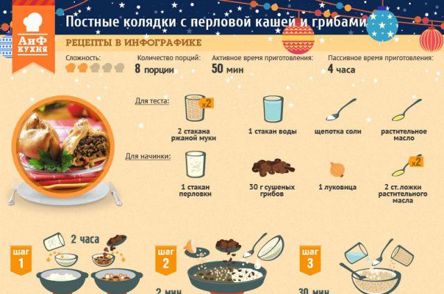 Перловка постные рецепты