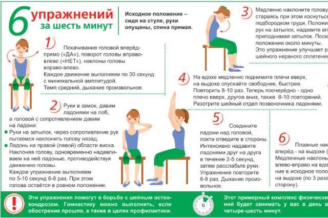 Лечение остеохондроза шейного отдела в рб