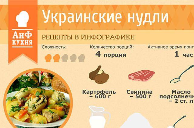 Блюда из папоротника рецепты с фото простые