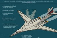 Ту-160 «Белый лебедь».