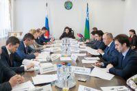 Заседание окружной Комиссии по вопросам обеспечения устойчивого развития экономики и социальной стабильности.