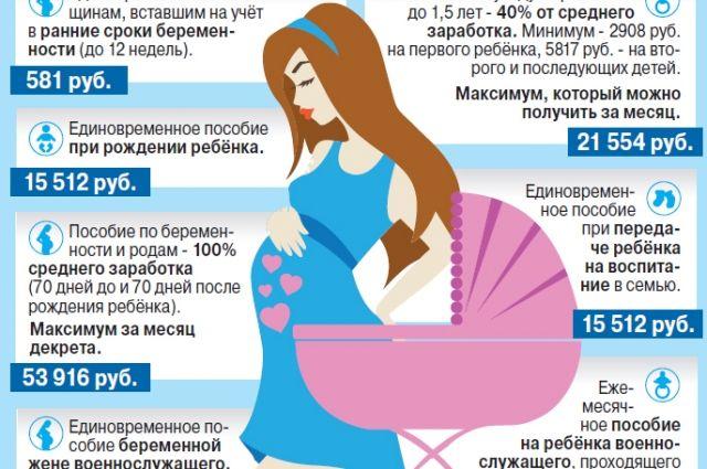 Есть ли пособие для беременных