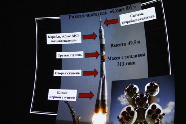 Подробно показали и рассказали о ракете, которая вынесет на орбиту обновлённый корабль.