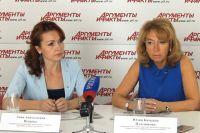 Анна Петрова и Юлия Плотникова
