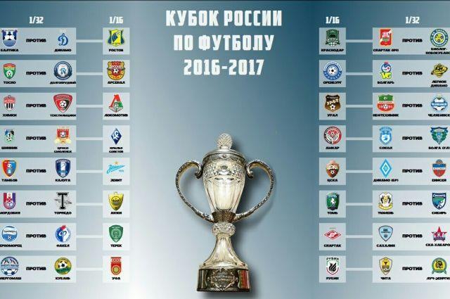 В1/16 финалаКР «Оренбург» сыграет с«Волгарём», «Урал»— с«Челябинском»
