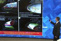 Стоп-кадр видео пресс-конференции представителей концерна «Алмаз-Антей» и Лианозовского электромеханического завода, посвященной предварительному докладу Совместной следственной группы по расследованию крушения на востоке Украины в 2014 году лайнера Boeing 777 Malaysia Airlines (рейс MH17).