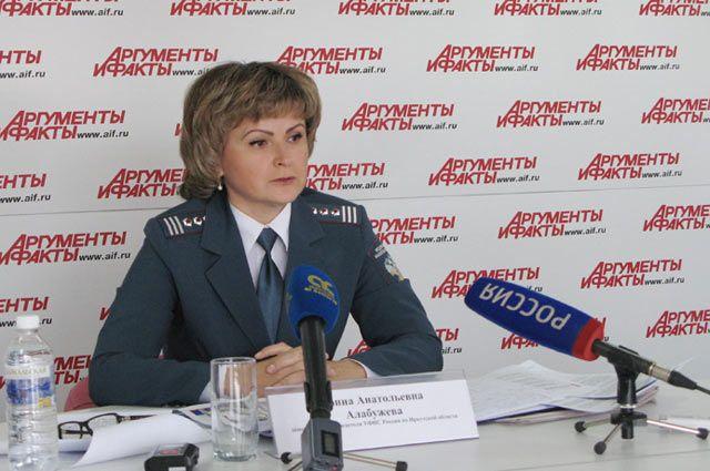 Ирина Алабужева