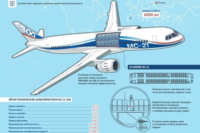 В декабре построят третий самолет МС-21.