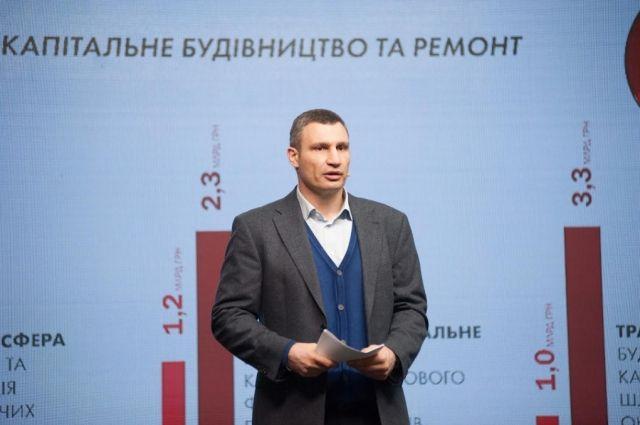 Виталий Кличко