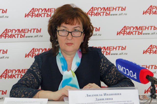 Людмила Данилина