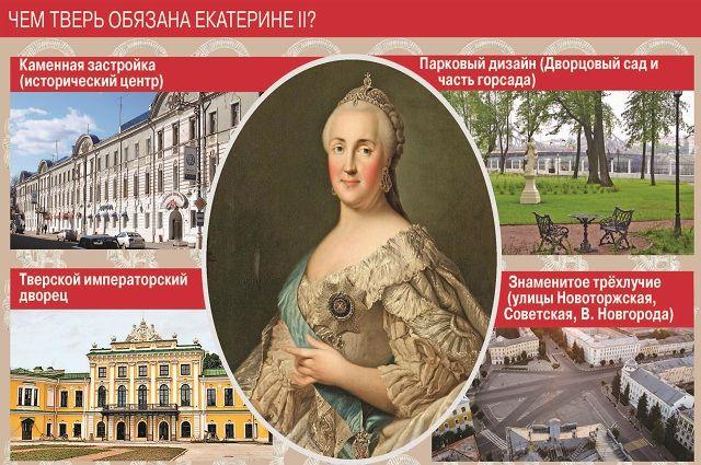 Инфографика Людмилы Дворцовой.