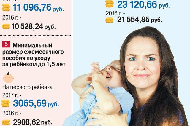пособие за 3 ребенка в 2017 году