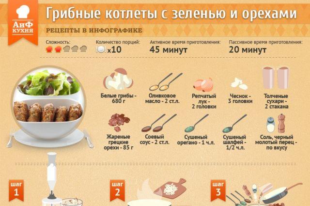 Подавать их можно как отдельное блюдо или с гарниром.