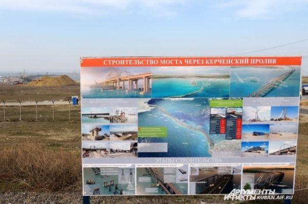Карта-схема будущего Керченского моста.