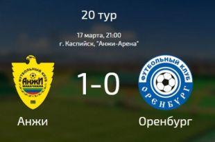 ФК «Оренбург» в гостях с минимальным счетом уступил «Анжи»
