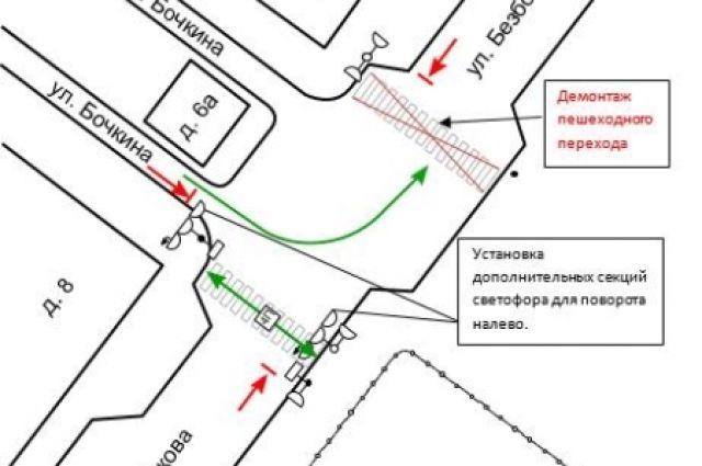 Проект режима работы светофора в Иркутске.