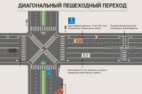 В Красноярске продумывают вопрос о создании диагональных пешеходных переходов.