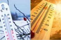 На Ямале вновь ожидается аномально жаркое лето.