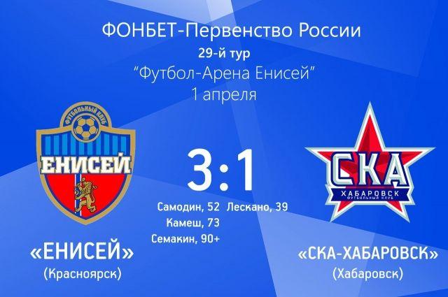 «Енисей» одержал волевую победу над «СКА-Хабаровском» вдомашнем матче ФНЛ