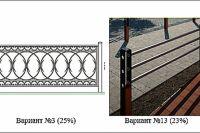 Наиболее популярные варианты дизайна уличных ограждений.