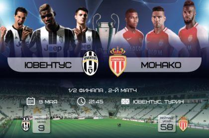 Прогноз на ответный матч 1/2 финала Лиги Чемпионов