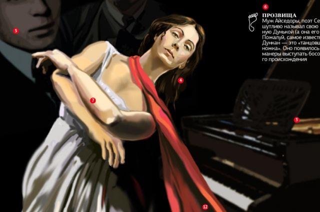 Танцовщица Айседора Дункан. Особые приметы