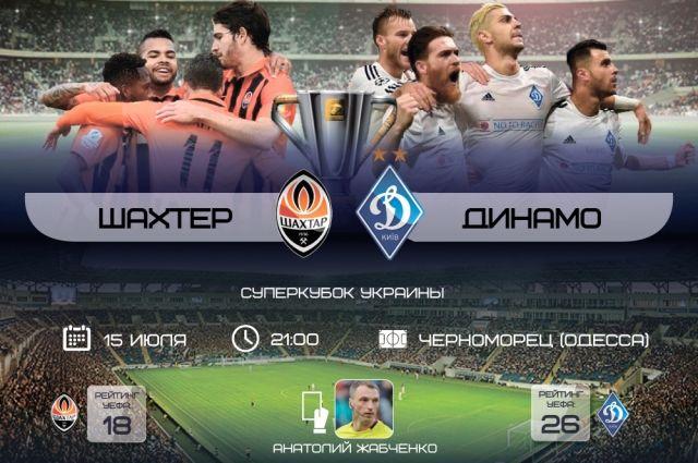 Прогноз на матч за Суперкубок Украины