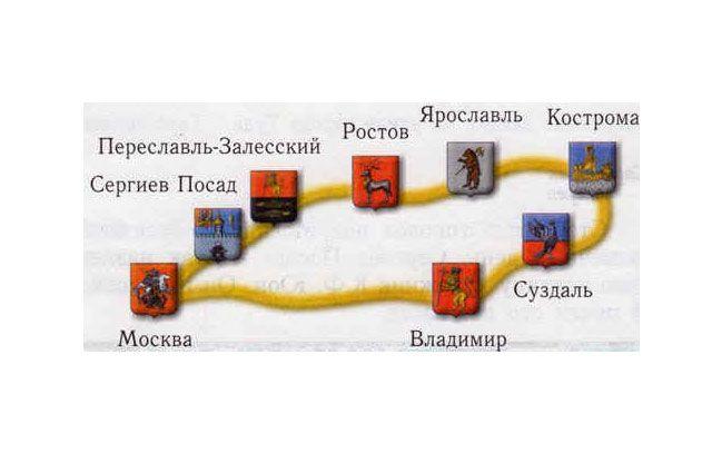 Восемь мэров городов «Золотого кольца России» подпишут соглашение осоздании Союза