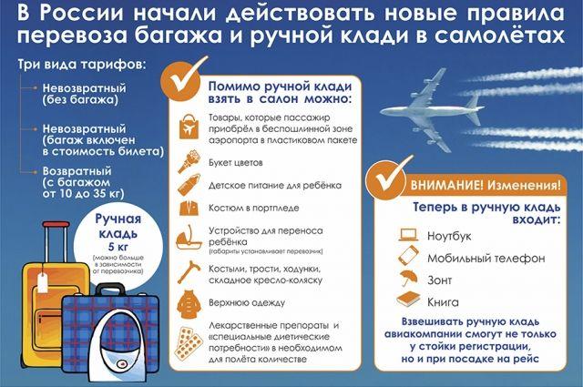Как сделать самолет в ручную кладь