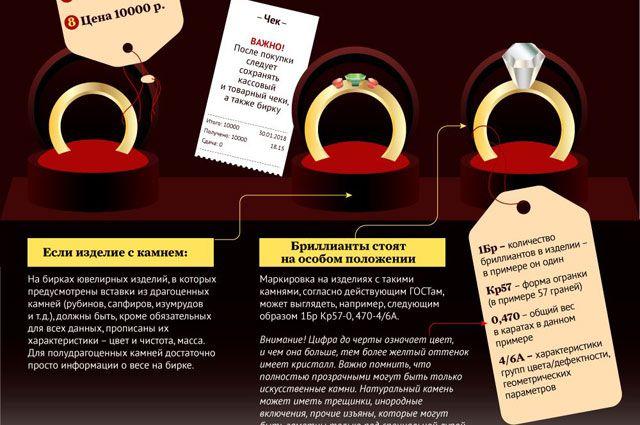 Предусмотрена ли гарантия а ювелирные украшения