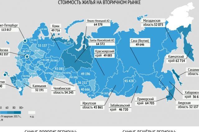 Самые популярные города россии для переезда