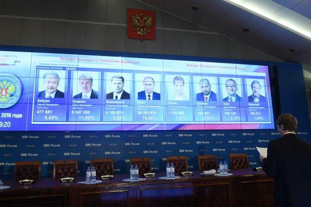 Поддержка Путина среди москвичей на президентских выборах возросла на 50%