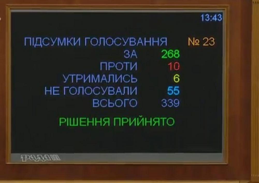 268 народных депутатов голосуют за арест Надежды Савченко.