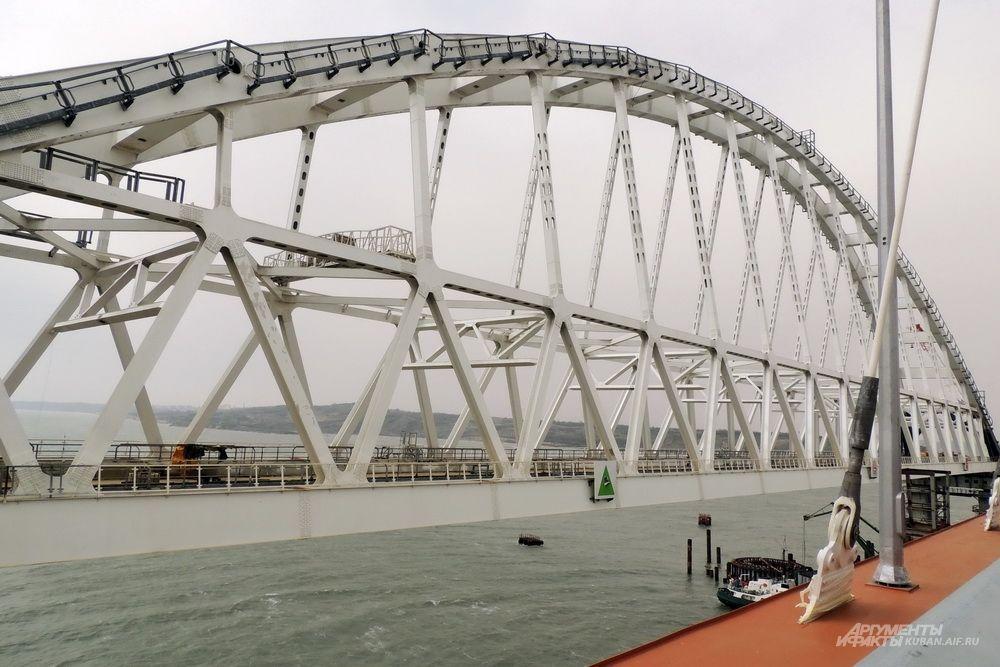Железнодорожная арка.