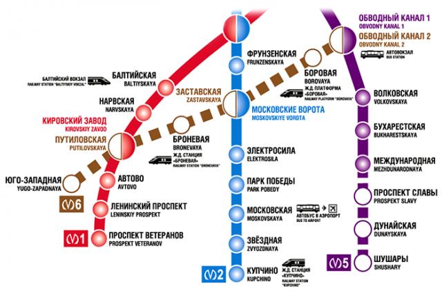Изначально планировалось, что на шестой линии заработают сразу шесть станций.