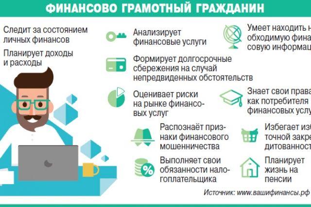 Где найти надёжную информацию об использовании финансовых инструментов?