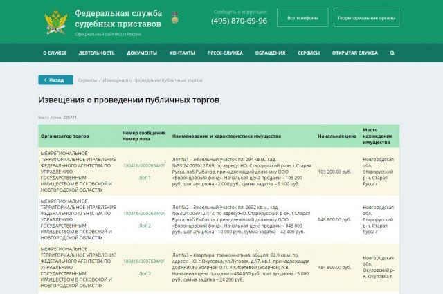 Приставы Дагестана обнародовали списки арестованного имущества ... 4fe6794c84c
