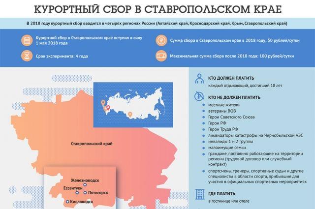 Изображение - Ставрополье получило первые средства от курортного сбора e2b56afeffe67db28a2c1b2bd268aa26
