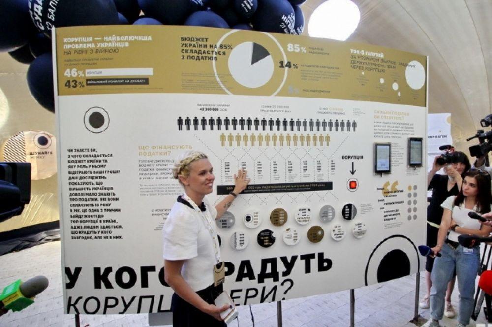 Еще один стенд, где украинцам рассказывают о том, как и где у них могут воровать деньги. Чтобы узнать о выставке подробнее - лучше всего ее посетить. Работать она будет еще три недели.