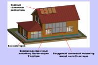 Главное преимущество дома — очистные сооружения