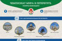 В Петербурге пройдут 7 матчей чемпионата мира по футболу.
