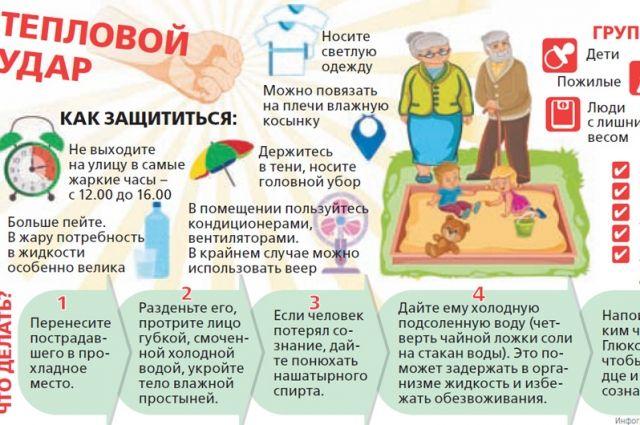 Как защититься от теплового удара. Инфографика