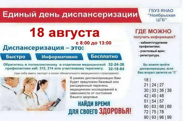Участниками двух акций больницы Ноябрьска стали более 80 человек